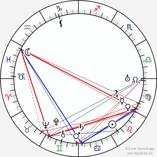 Emil Artur Longen wikipedie wiki 2018, 2019 horoskop