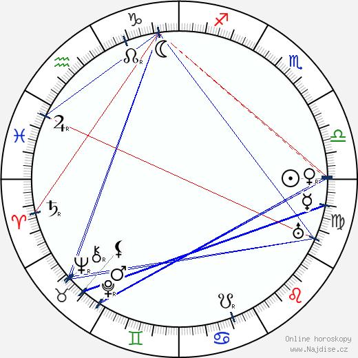 Emil Guttmann wikipedie wiki 2018, 2019 horoskop