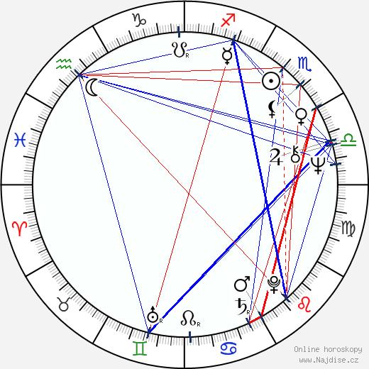 Emil Horváth ml. wikipedie wiki 2018, 2019 horoskop