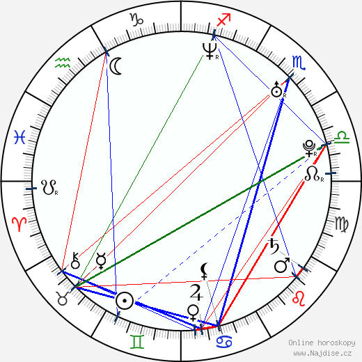 Emil Johnsen wikipedie wiki 2018, 2019 horoskop