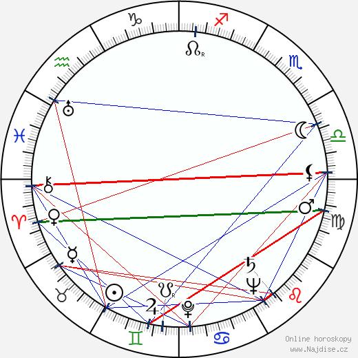 Emil Radok wikipedie wiki 2019, 2020 horoskop