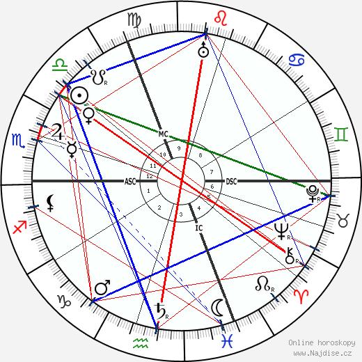 Emil Rudolf Weiss wikipedie wiki 2018, 2019 horoskop