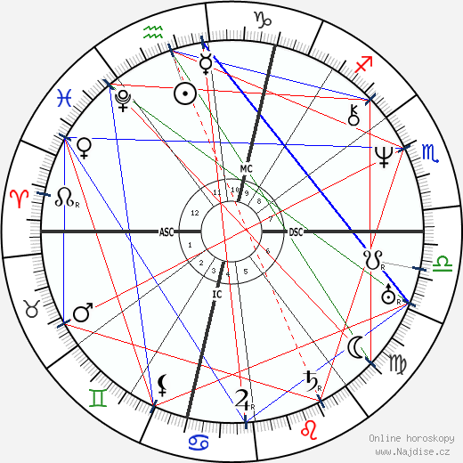 Émile Littré wikipedie wiki 2019, 2020 horoskop