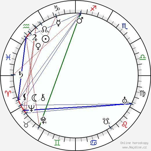 Emilia Unda wikipedie wiki 2019, 2020 horoskop