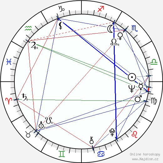 Emiliano Queiroz wikipedie wiki 2018, 2019 horoskop