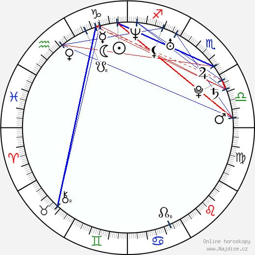 Emilie de Ravin wikipedie wiki 2019, 2020 horoskop
