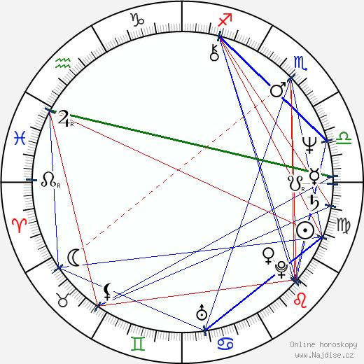 Emilio Ebergenyi wikipedie wiki 2017, 2018 horoskop