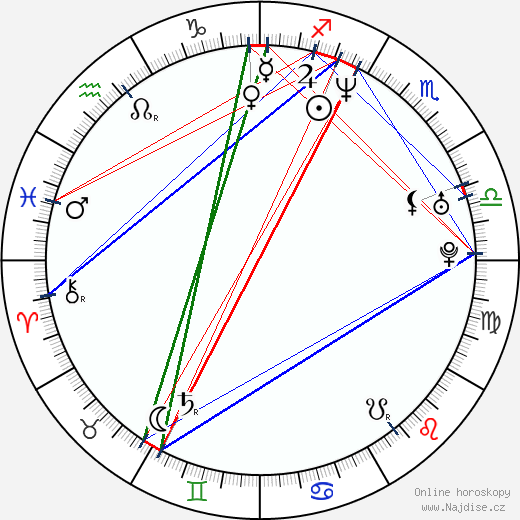 Emily Mortimer wikipedie wiki 2019, 2020 horoskop