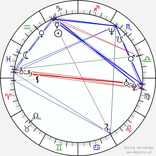 Emily Watson wikipedie wiki 2018, 2019 horoskop
