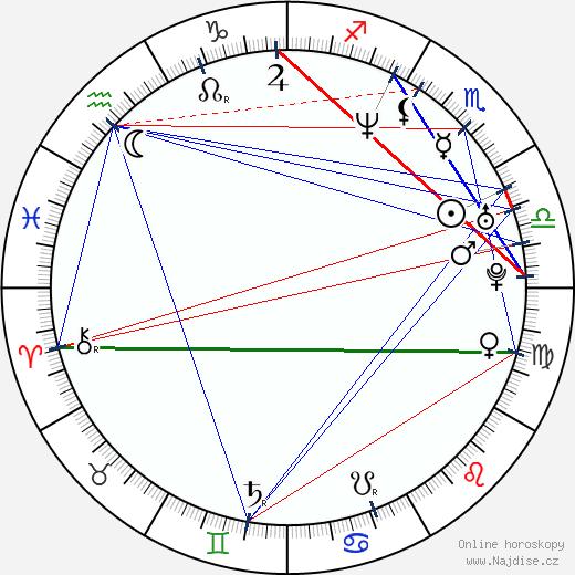 Eminem wikipedie wiki 2017, 2018 horoskop