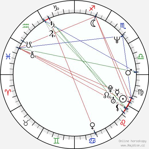 Emir Hadzihafisbegovic wikipedie wiki 2020, 2021 horoskop