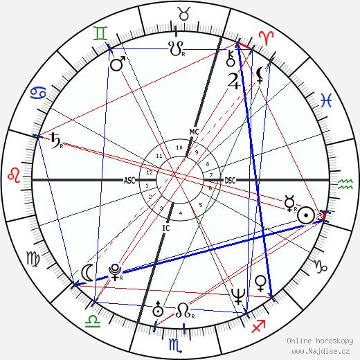 Emma Bunton wikipedie wiki 2019, 2020 horoskop