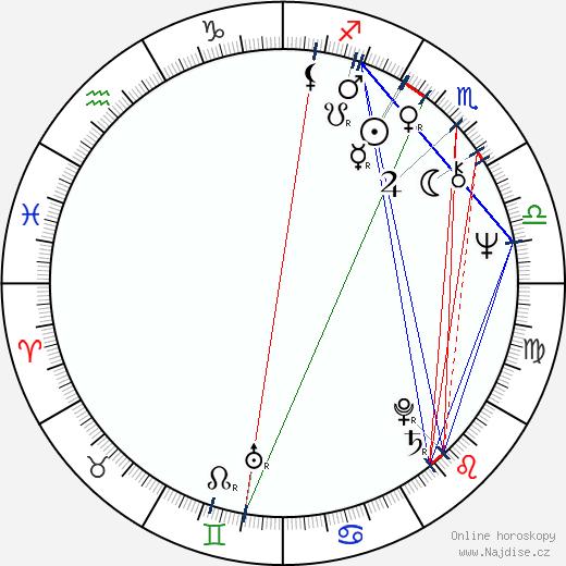Emma Cohen wikipedie wiki 2019, 2020 horoskop