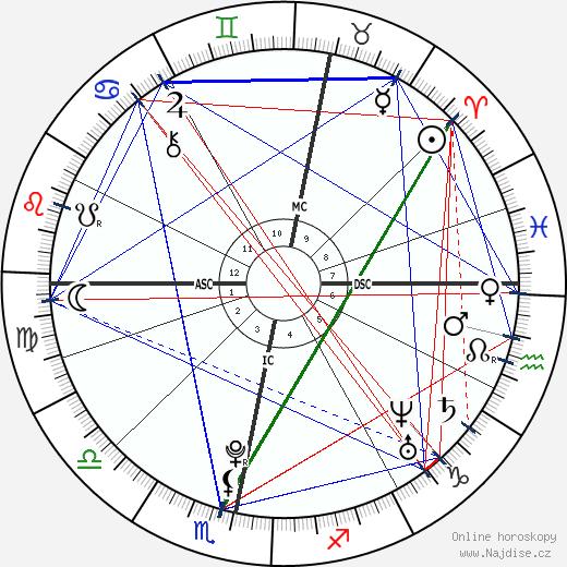 Emma Elizabeth Crozier wikipedie wiki 2018, 2019 horoskop