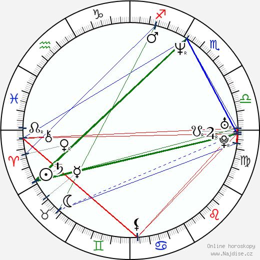Emma Rabbe wikipedie wiki 2017, 2018 horoskop