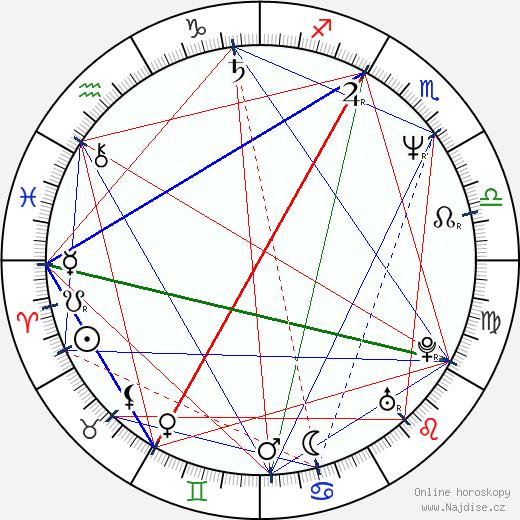 Emma Thompson wikipedie wiki 2020, 2021 horoskop