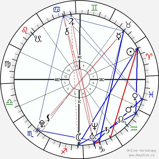 Emma Watson wikipedie wiki 2018, 2019 horoskop