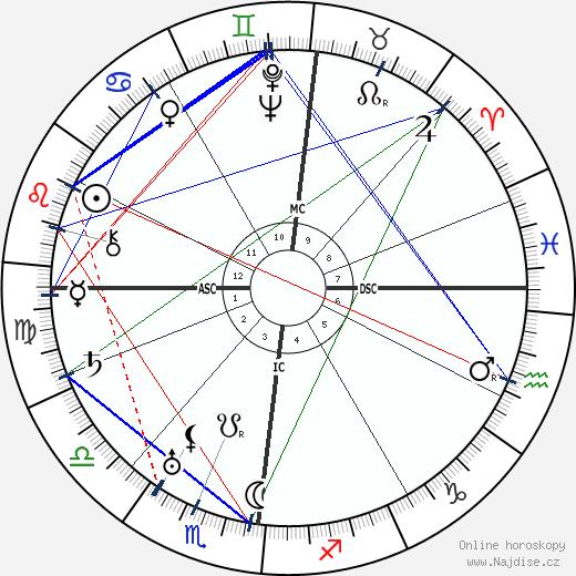 Emmanuel Berl wikipedie wiki 2019, 2020 horoskop