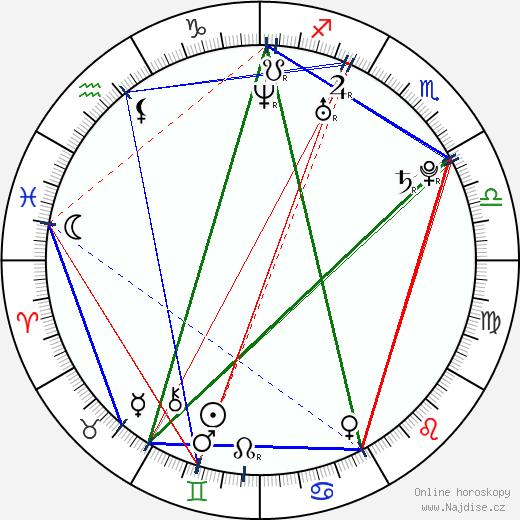 Emmanuel Eboué wikipedie wiki 2017, 2018 horoskop