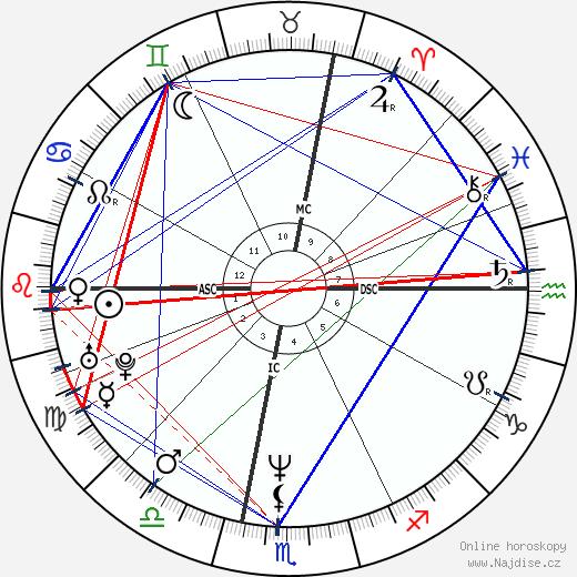Emmanuelle Béart wikipedie wiki 2019, 2020 horoskop