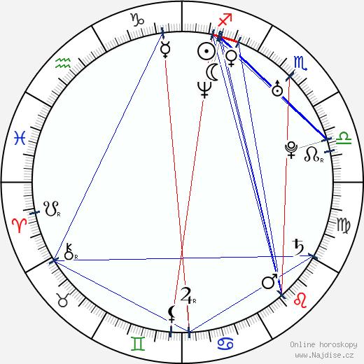 Emmanuelle Chriqui wikipedie wiki 2019, 2020 horoskop