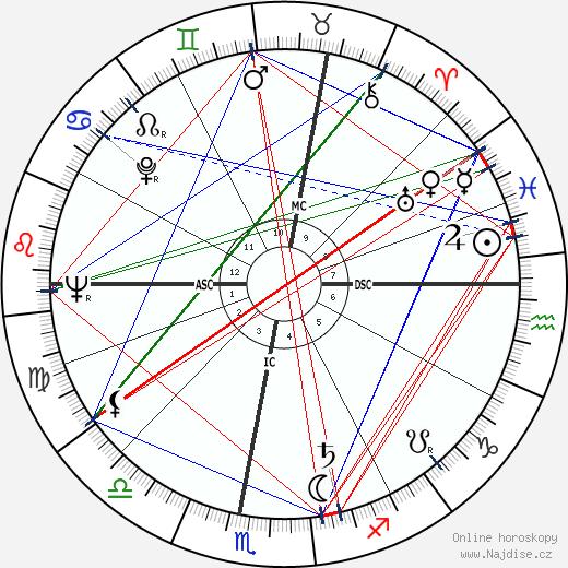 Emmanuelle Riva wikipedie wiki 2019, 2020 horoskop