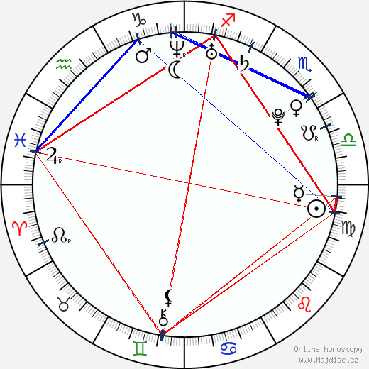 Emmy Rossum wikipedie wiki 2018, 2019 horoskop