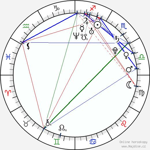 Emun Elliott wikipedie wiki 2020, 2021 horoskop