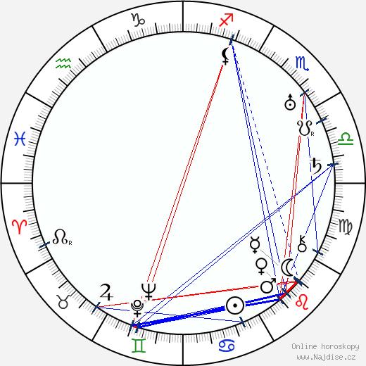 Enid Bennett wikipedie wiki 2019, 2020 horoskop