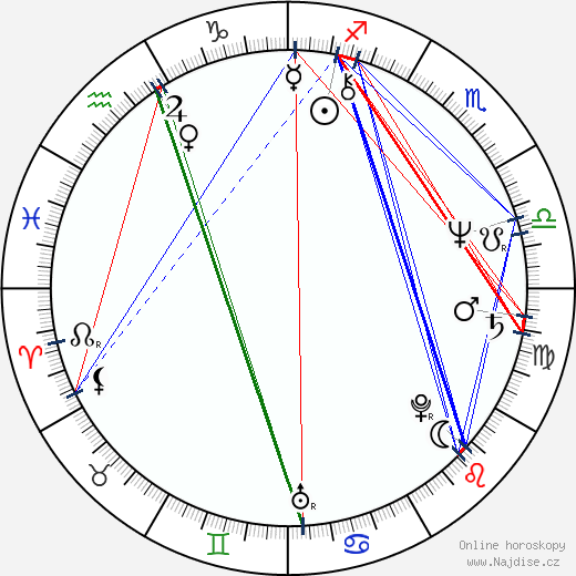 Enrique Castillo wikipedie wiki 2020, 2021 horoskop