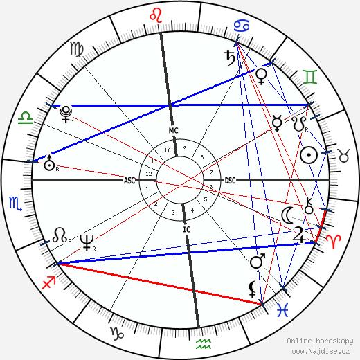 Enrique Iglesias wikipedie wiki 2019, 2020 horoskop