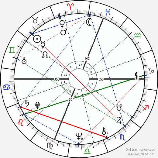 Enzo Acampora wikipedie wiki 2018, 2019 horoskop