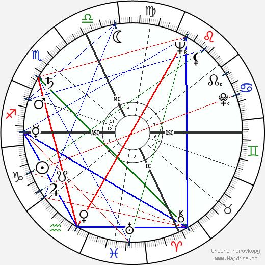 Enzo Sacchi wikipedie wiki 2017, 2018 horoskop