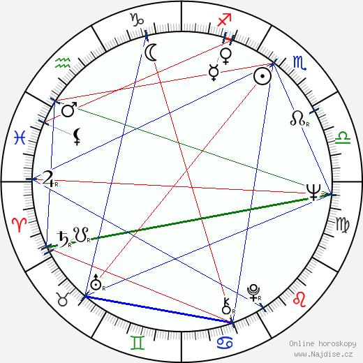 Enzo Staiola wikipedie wiki 2018, 2019 horoskop