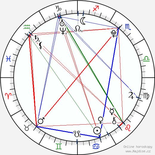 Eoghan Quigg wikipedie wiki 2018, 2019 horoskop