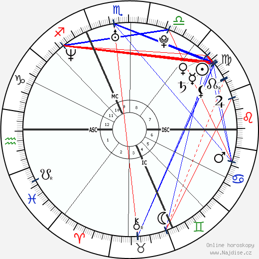 Éric Abidal wikipedie wiki 2018, 2019 horoskop