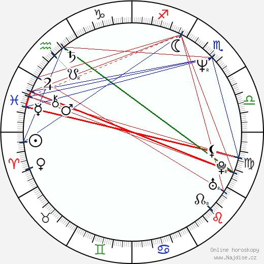 Eric Allan Kramer wikipedie wiki 2020, 2021 horoskop