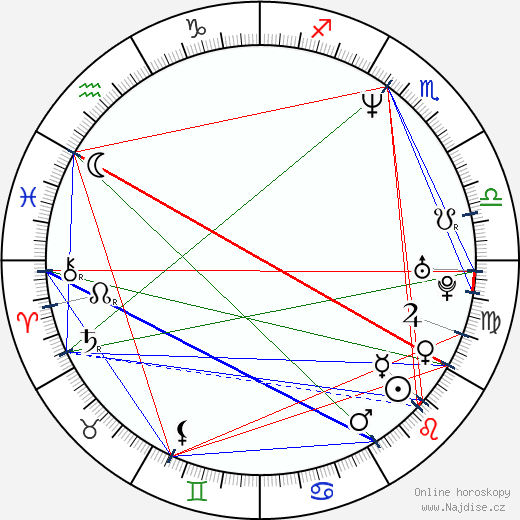Eric Bana wikipedie wiki 2019, 2020 horoskop