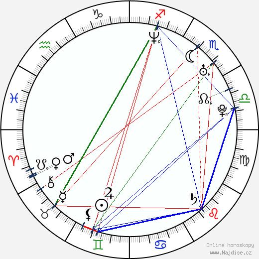 Eric Christian Olsen wikipedie wiki 2019, 2020 horoskop
