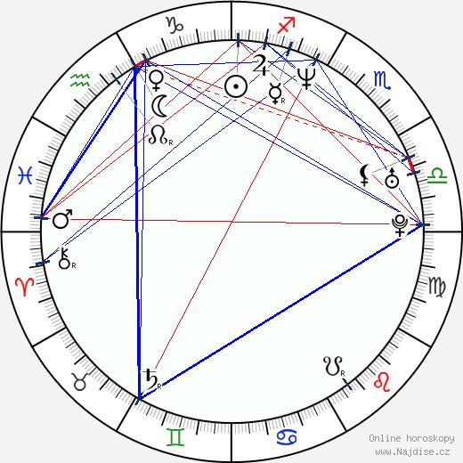 Eric Curtis Johnson wikipedie wiki 2019, 2020 horoskop