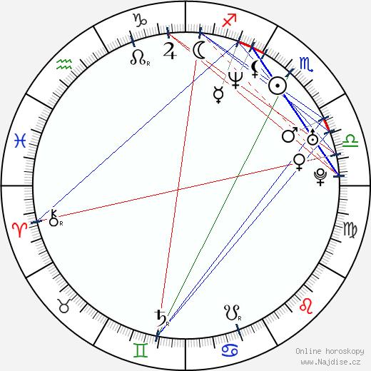 Eric Dane wikipedie wiki 2018, 2019 horoskop