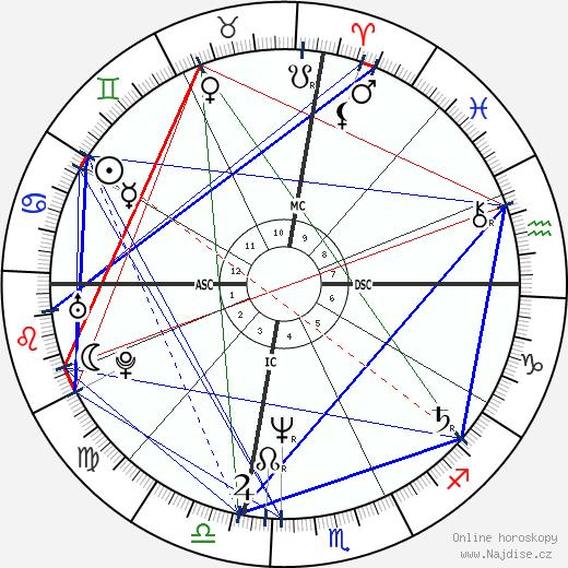 Eric Douglas wikipedie wiki 2018, 2019 horoskop