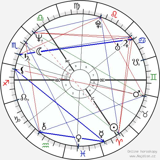 Eric Evelyn Illsley wikipedie wiki 2018, 2019 horoskop