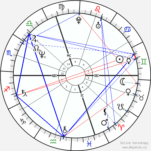 Eric Heiden wikipedie wiki 2018, 2019 horoskop