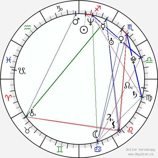 Eric Jackson wikipedie wiki 2017, 2018 horoskop
