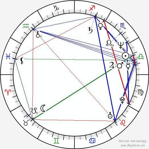 Eric Keenleyside wikipedie wiki 2020, 2021 horoskop