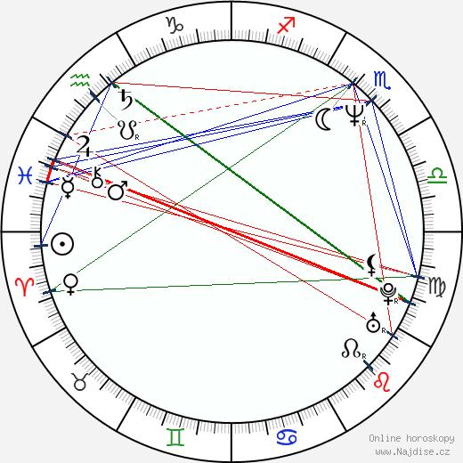 Eric Kress wikipedie wiki 2020, 2021 horoskop