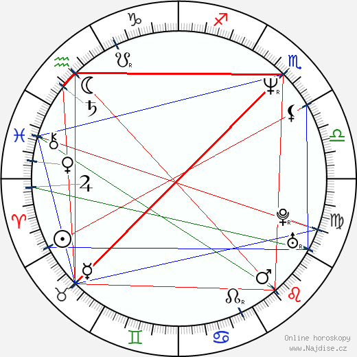 Eric McCormack wikipedie wiki 2020, 2021 horoskop