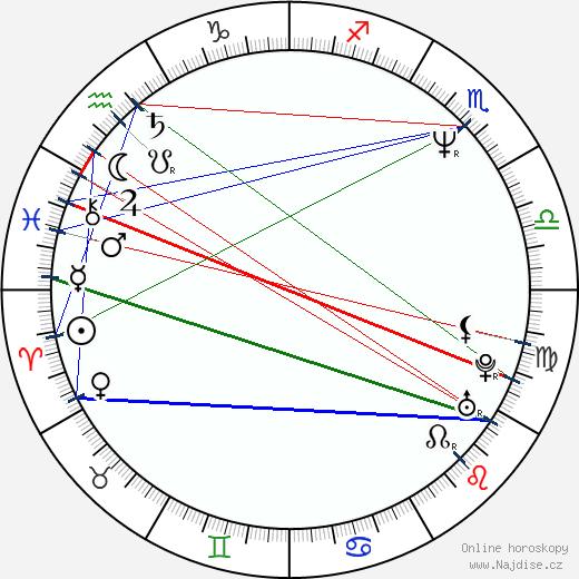 Eric Moreau wikipedie wiki 2017, 2018 horoskop