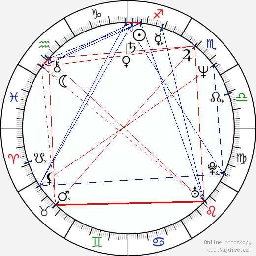 Eric Parkinson wikipedie wiki 2018, 2019 horoskop